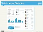 Foursquare Vorteil :: Statistiken