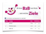 Facebook B2B Ranking :: Screenshot