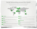 Social Networkding Around The World (Nielsen)