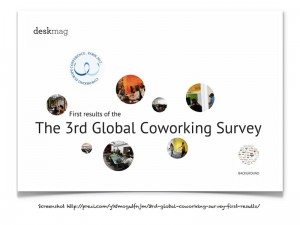 Sreenshot Global Coworking Survey 2012