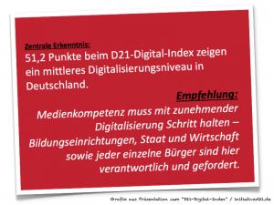 Erkenntnis des D21-Digital-Index 2013