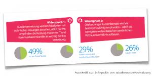 Detail aus Infografik Vernetzung