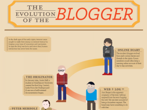 Blogger Evolution :: Teaser Infografik von flowtown