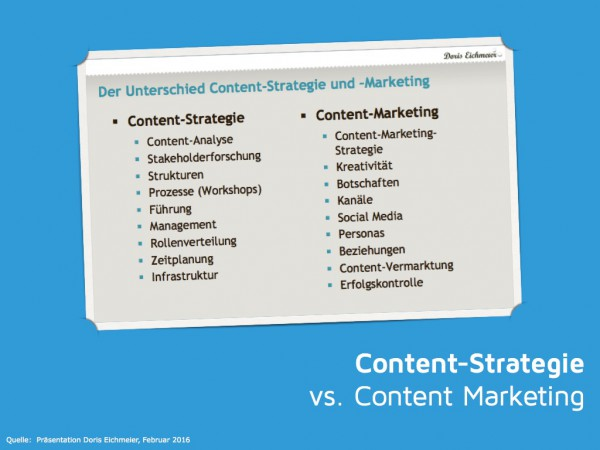 Content Strategie vs. Content Marketing