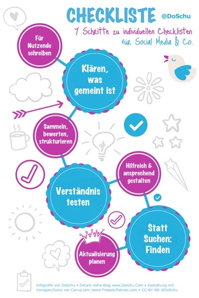 Infografik Preview Checkliste