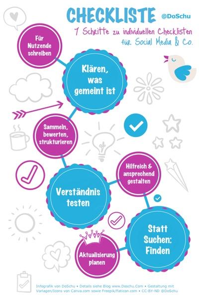 Infografik Preview Checkliste