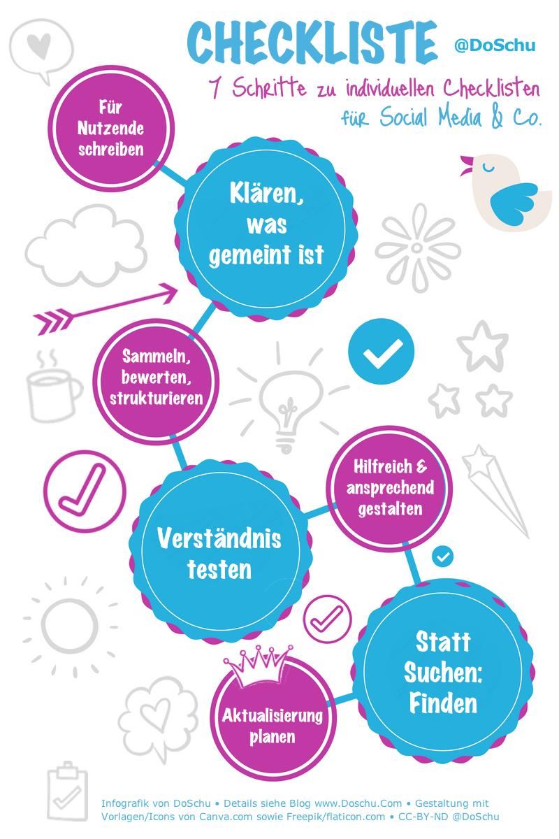 Individuelle Checklisten für Social Media   DoSchu.Com