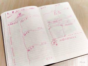 Journaling Wochensicht