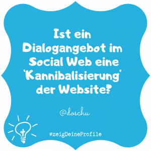 Illustration Dialogangebot vs. Kannibalisierung